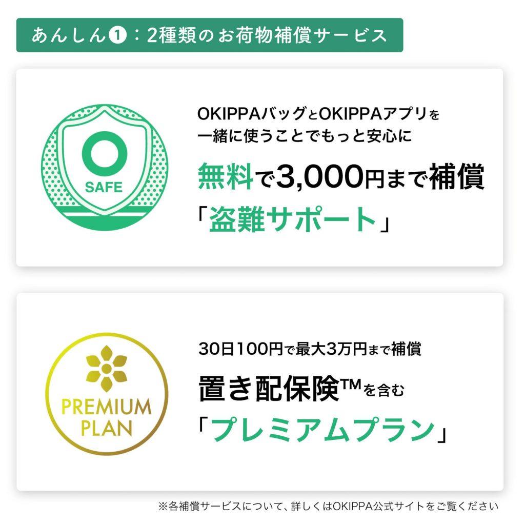 再配達率5%以下に。物流業界の社会課題に取り組む「OKIPPA」の挑戦_補償