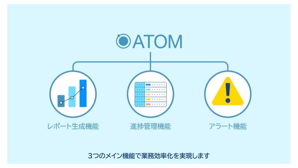 SO Technologiesが目指す中小企業のデジタルシフト ATOMが生み出すCX「お客様と一緒に築く未来」_サービス