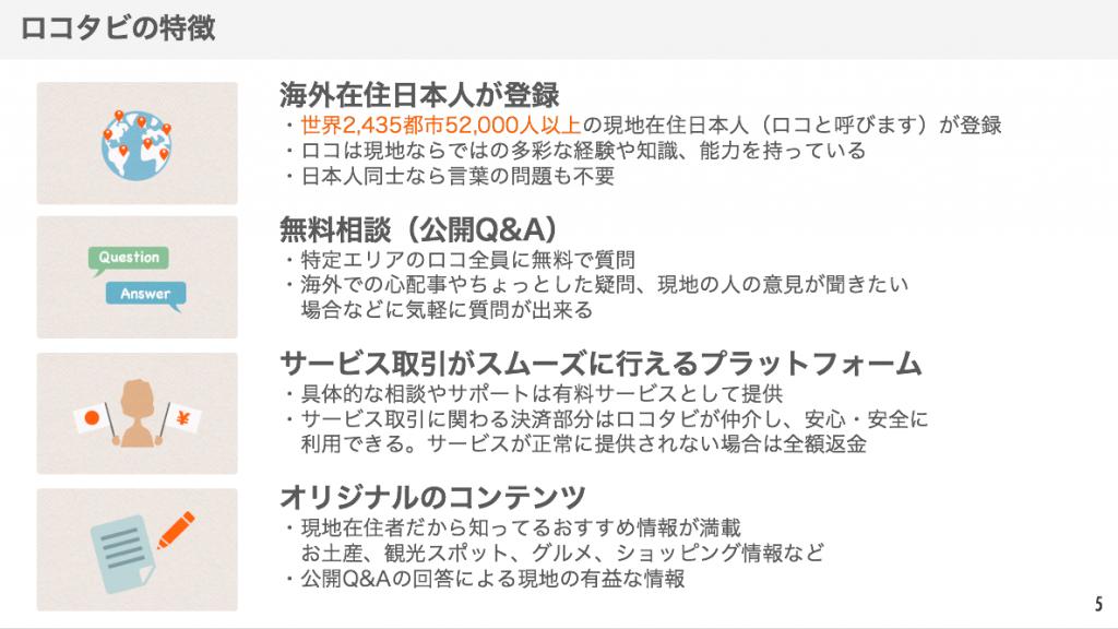 日本人向け海外プラットフォーム「ロコタビ」。リピート率を実現するCX戦略とは_特徴