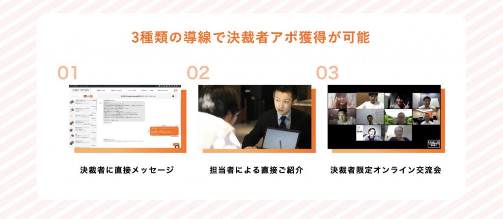 決裁権のある経営層に直接マッチング。「ONLY STORY」が叶える新しいBtoBマーケティング!_導線