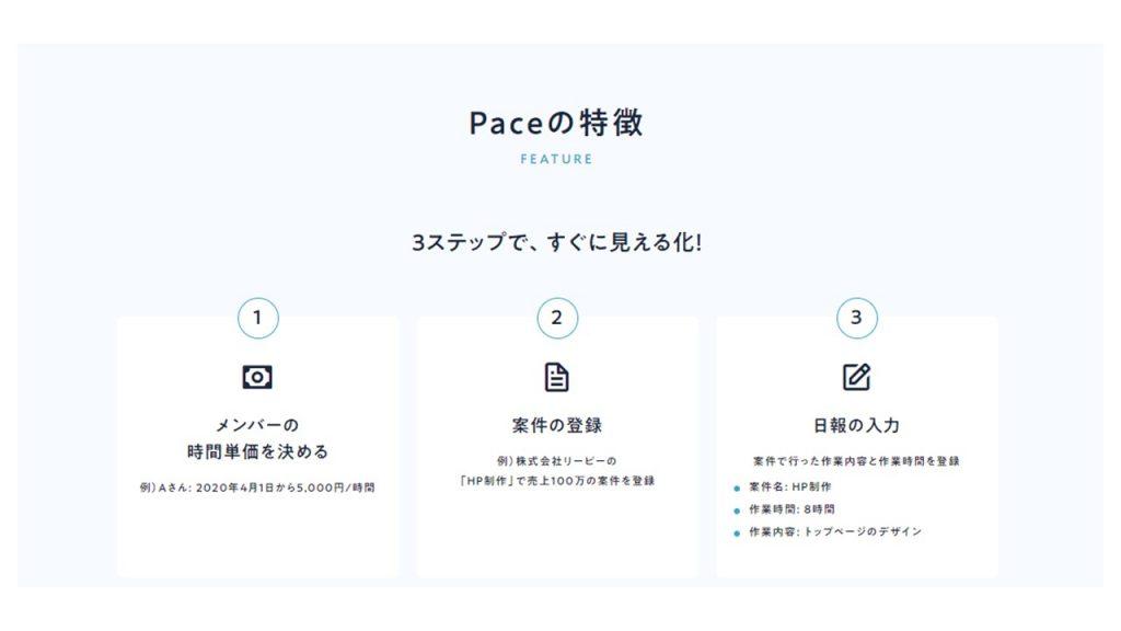 岐阜発・サブスク型 工数・業務管理ツールPaceが生み出す「地方の未来をおもしろくする」顧客体験(CX)_特徴1