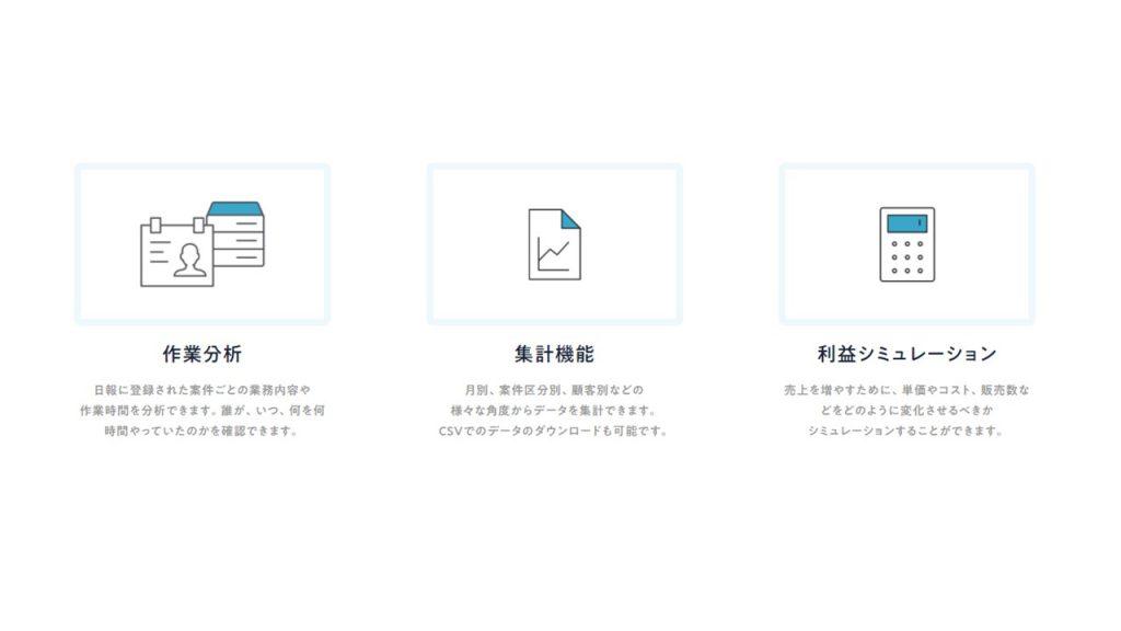 岐阜発・サブスク型 工数・業務管理ツールPaceが生み出す「地方の未来をおもしろくする」顧客体験(CX)_機能一覧2