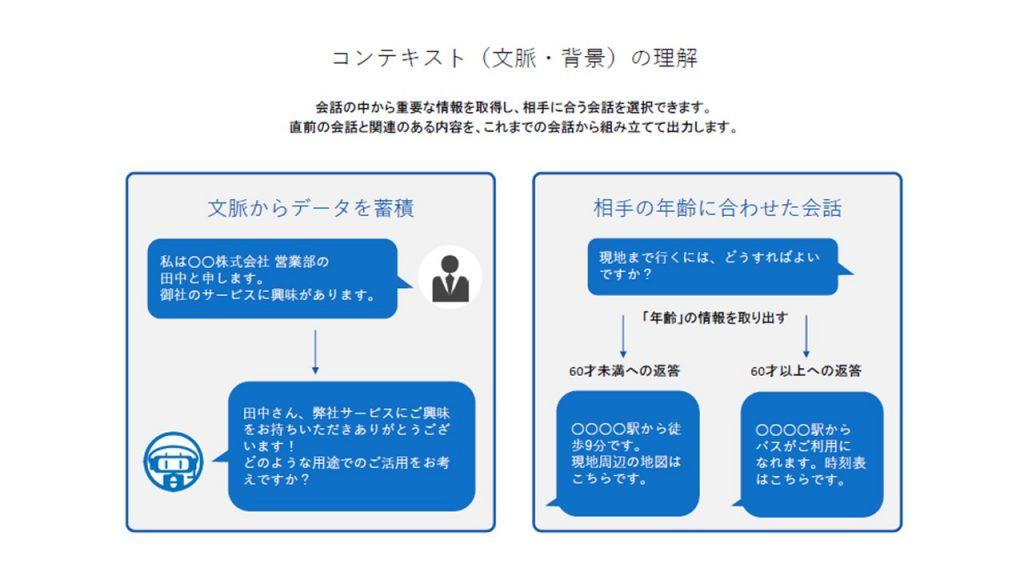 「AIチャットボットをもっと手軽に」バイタリフィが見据える顧客体験(CX)_コンテキストの理解