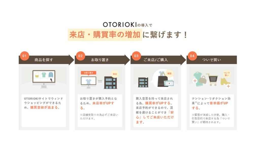 OTORIOKI -お取り置き-で実現するウィズコロナ時代の新しい買い物スタイルと顧客体験(CX)_メリット