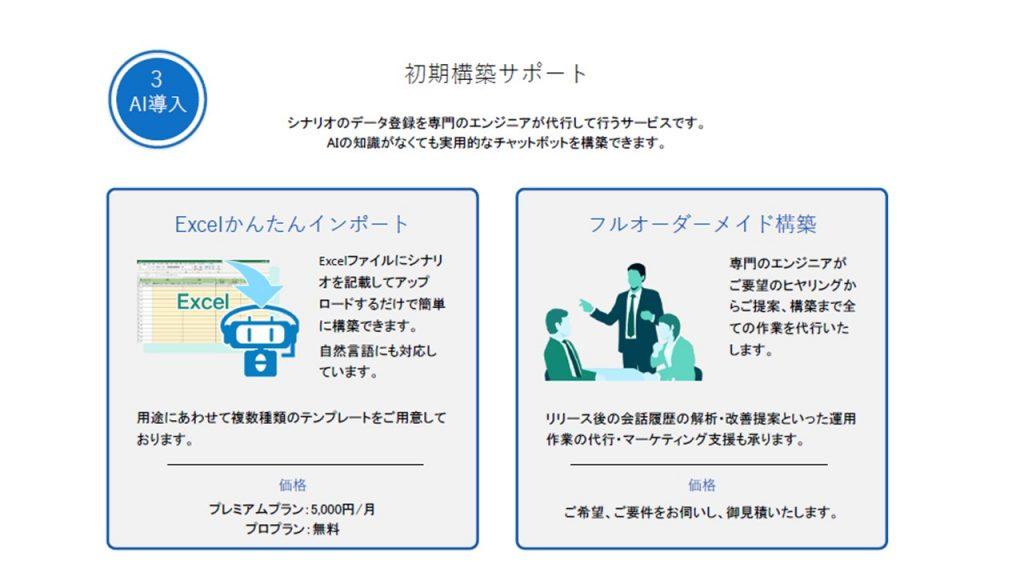 「AIチャットボットをもっと手軽に」バイタリフィが見据える顧客体験(CX)_初期構築サポート